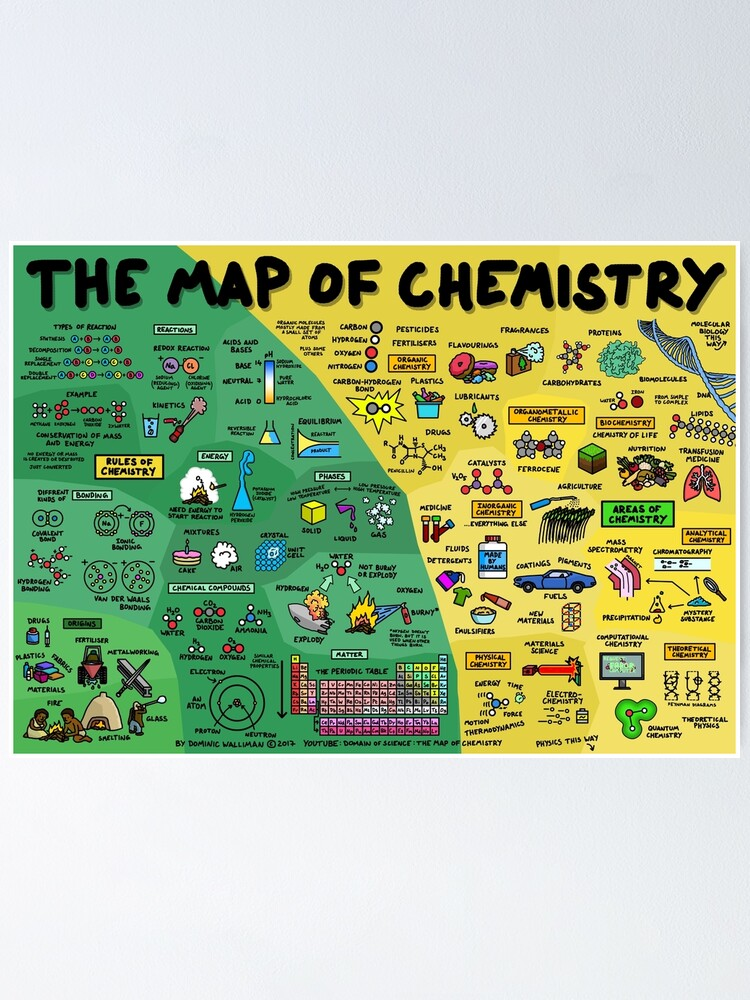 Alternate view of The Map of Chemistry Poster