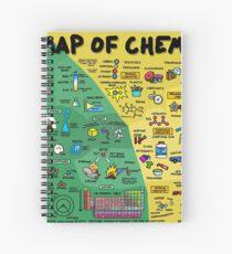 Die Karte der Chemie Spiralblock