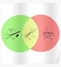 Keytar Platypus Venn Diagram - Green Poster