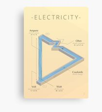 ELECTRICITY - A visual cheat sheet Canvas Print