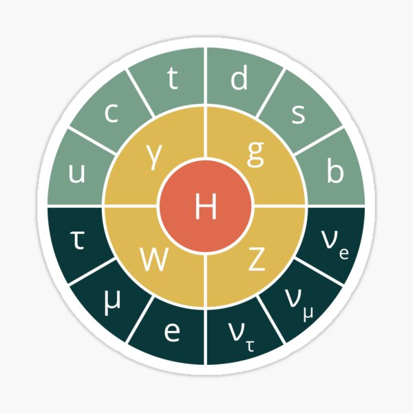 Retro Standard Model Sticker