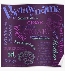 AP Psychologie - Psychodynamik Poster