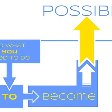 Do What You Need To Do To Become Possible! by AdrianDeBarros