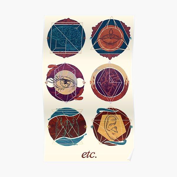 ETC - Expressive Therapies Continuum Poster
