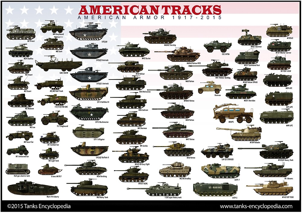American Tracks 1917-2017 by TheCollectioner