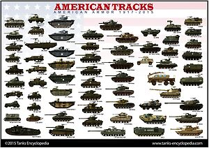 tanks posters - American AFVs 1915-2015