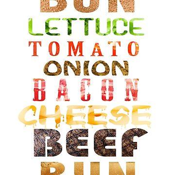 Burger in text by Nadinosaur8