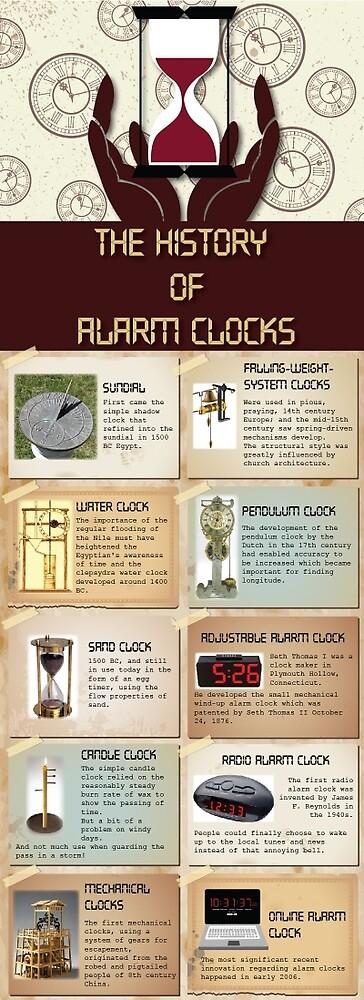 History of Alarm Clocks by trinity439
