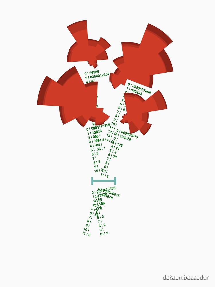 Florence Nightingale's Statistical Bouquet by dataambassador