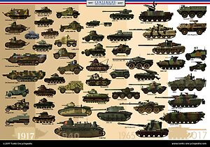 Centennial of French Tanks