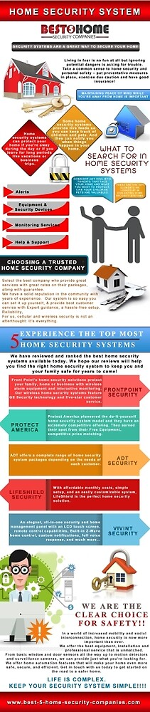 home security systems by GSoutherland
