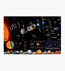 Large Solar System Diagram Infographic Photographic Print