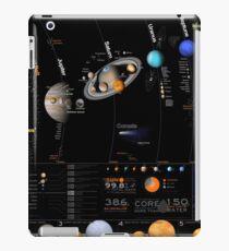 Large Solar System Diagram Infographic iPad Case/Skin