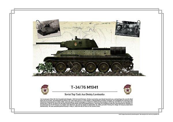 T34/76 1941 Tank ace Dmitry Lavrinenko poster