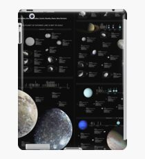 Space Infographic - Small Bodies of the Solar System iPad Case/Skin