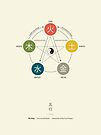Five Elements / Phases Poster (Wu Xing) by Thoth Adan