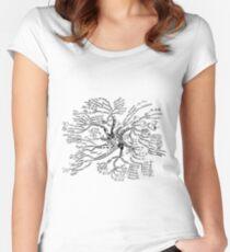 Math tree [light] Women's Fitted Scoop T-Shirt