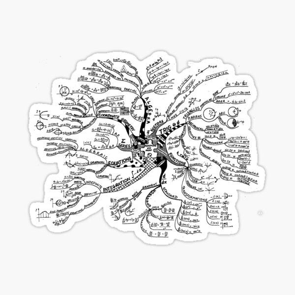 Math tree [light] Sticker