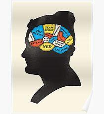 Zissou_Phrenology Poster