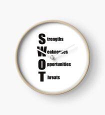 SWOT analysis Clock