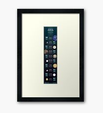 Space Infographic - Ocean Worlds Framed Print