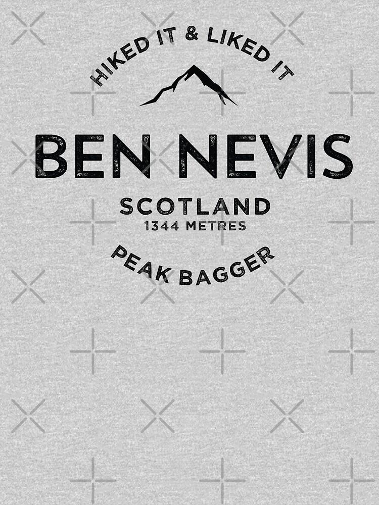 Ben Nevis Peak Bagger by broadmeadow
