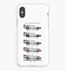 Time Travel Chart iPhone Case
