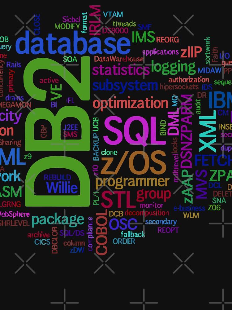 database cloud de yourgeekside