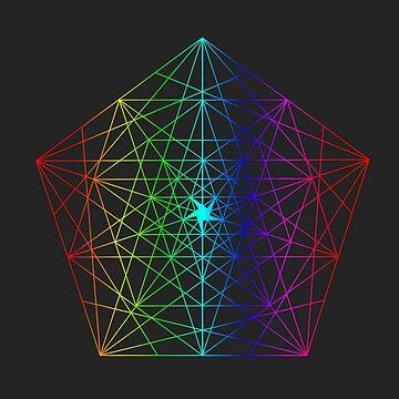 Abstract Geometry: Rainbow Fractal by Talminator