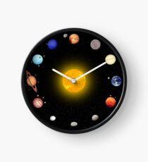 Raummuster Uhr