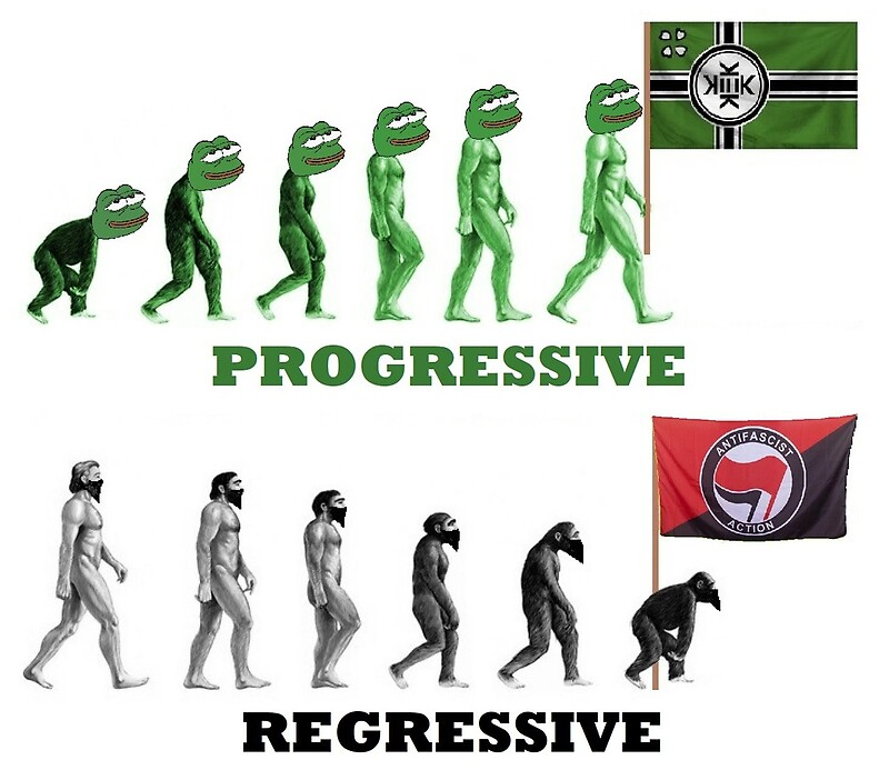 progressive regression A guide to the bridges progression following convict conditioning program and giving you calisthenics workout and training.