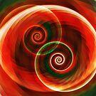 Swirly Generated Dual Strange Attractors by Rasendyll