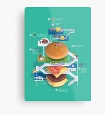 How to make burger Metal Print