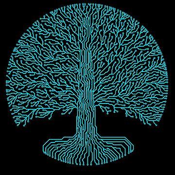Setting Tree by Karapuz