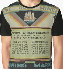 Poster, Jungles To-day are Gold Mines To-Morrow, 1927, United Kingdom, by Edward McKnight Kauffer, Graphic T-Shirt