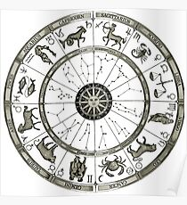 Astrological Clock Poster