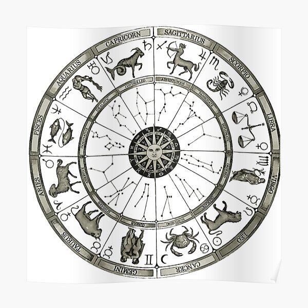Astrological Clock Poster