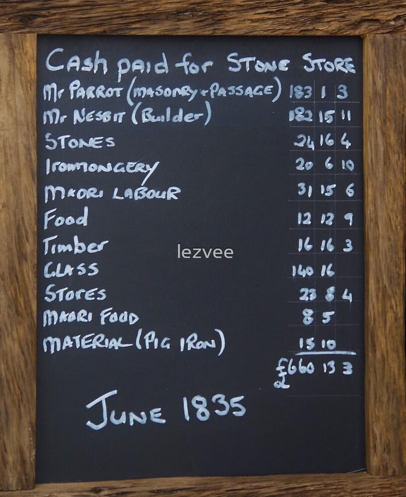 The Costing 1835 by lezvee