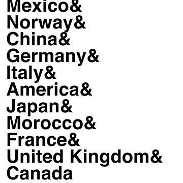 Countries of the World by thattaragirl
