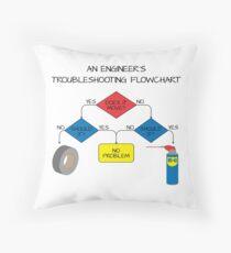Engineering Flowchart Throw Pillow