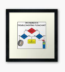 Engineering Flowchart Framed Print