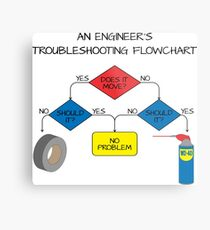 Engineering Flowchart Metal Print