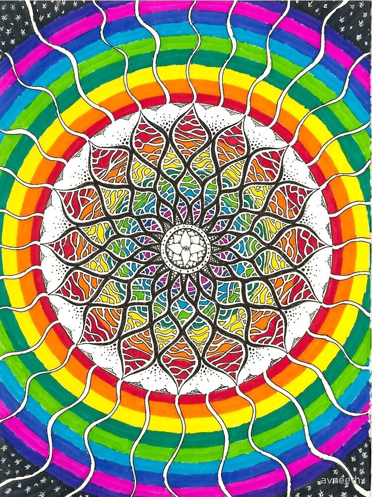 Bowdala by avneeth