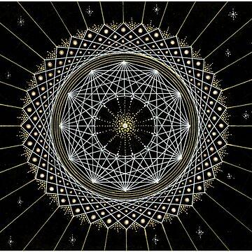 Transmutation by avneeth
