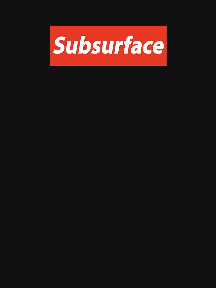 FKSPRM Collection von Subsurface