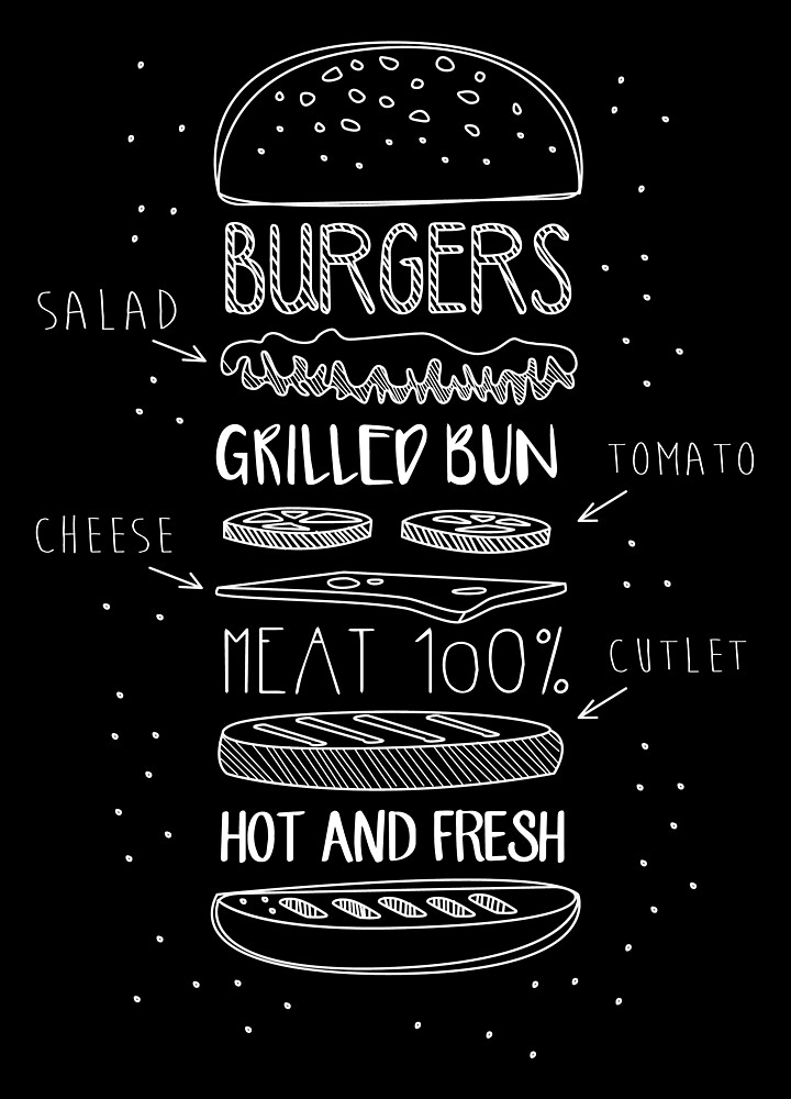 Chalk Drawn Components of Classic Cheeseburger by topvectors