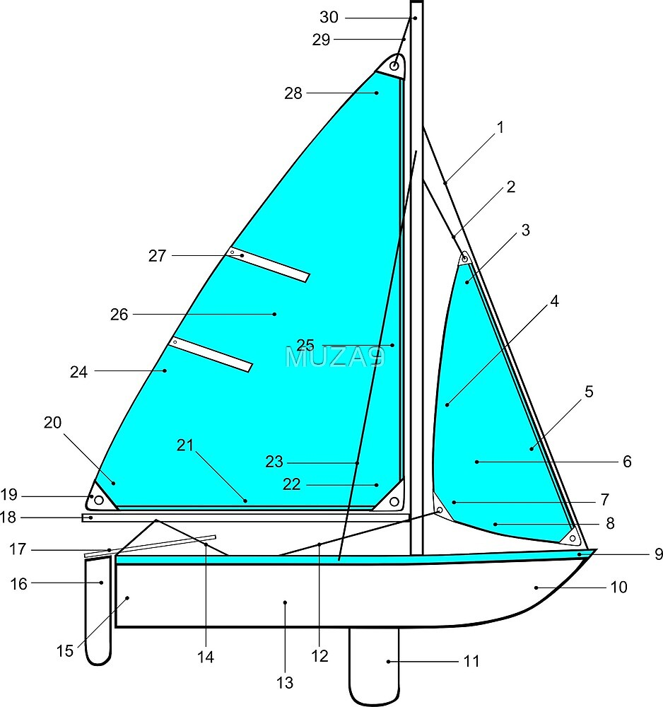 Sailboat diagram by MUZA9