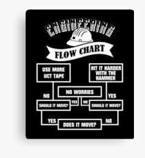 Engineering Flowchart Shirt Canvas Print