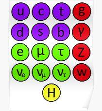 Teilchenphysik - das Standardmodell Poster