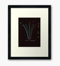 Albinar Lens Layout Framed Print